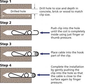 Firefly Installation diagram Push Grip clip